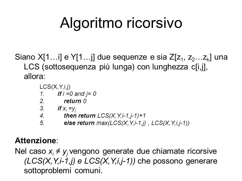 Algoritmo ricorsivo Siano X[1…i] e Y[1…j] due sequenze e sia Z[z1, z2…zk] una LCS (sottosequenza più lunga) con lunghezza c[i,j], allora:
